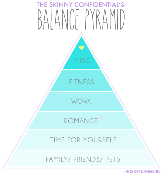 bloggingpyramidheart