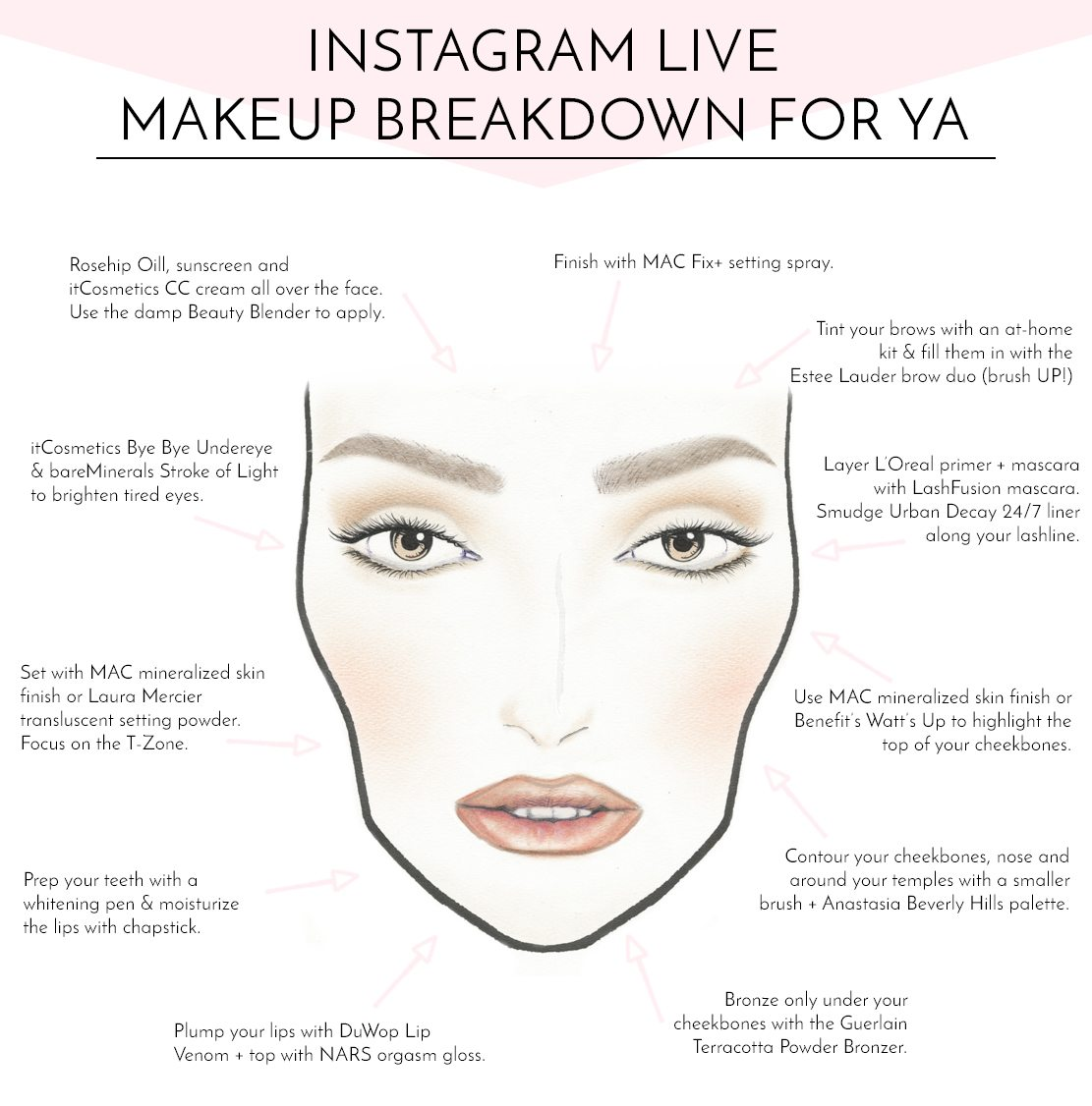 instagram live makeup face chart | by the skinny confidential